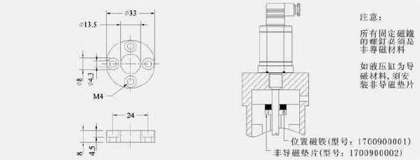 17系列磁致伸缩位移传感器(磁铁安装指引)
