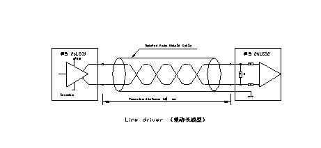 我司【必威生日礼物】拉绳位移随行版器各种输出原理及接线图
