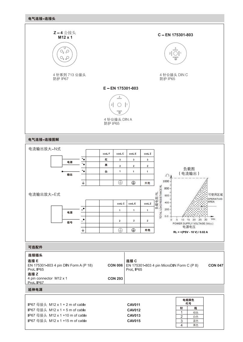 KS压力傳感器