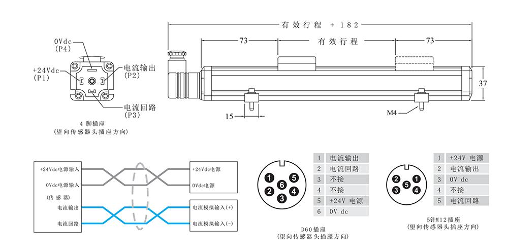 模拟量电流输出