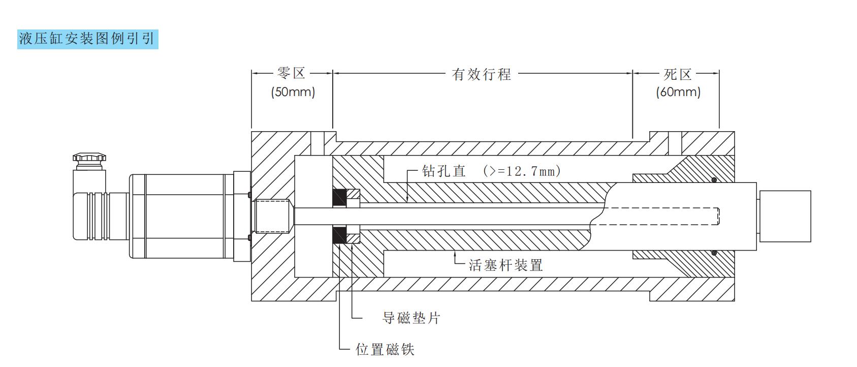 内置油缸磁致伸缩位移传感器装置表示图