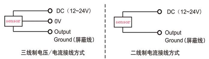 机械位移传感器怎么用_位移传感器使用方法及注意事项