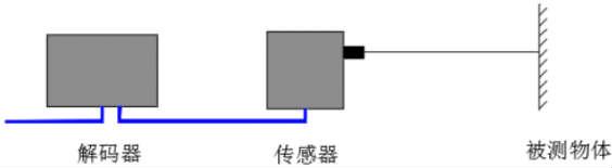 安装平面图